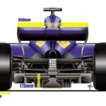 design formule 1 2017 giorgio piola 12
