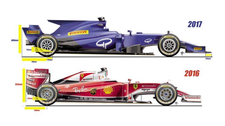 design formule 1 2017 giorgio piola 11