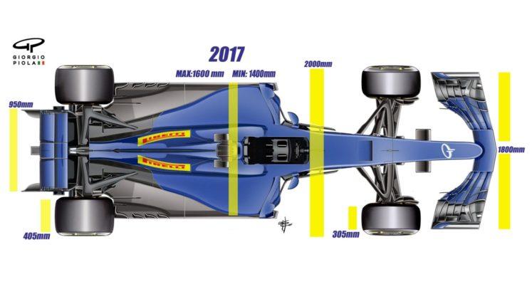 design formule 1 2017 giorgio piola 10