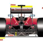 design formule 1 2017 giorgio piola 8