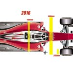 design formule 1 2017 giorgio piola 7