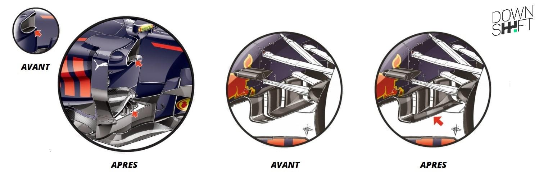 Aerodynamisme redbull racing grand prix budapest 2017
