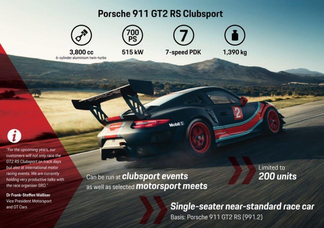 Synthèse de la nouvelle 911 GT2 RS Clubsport