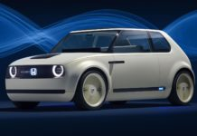 Honda Urban EV (2019) - Salon de Genève 2019