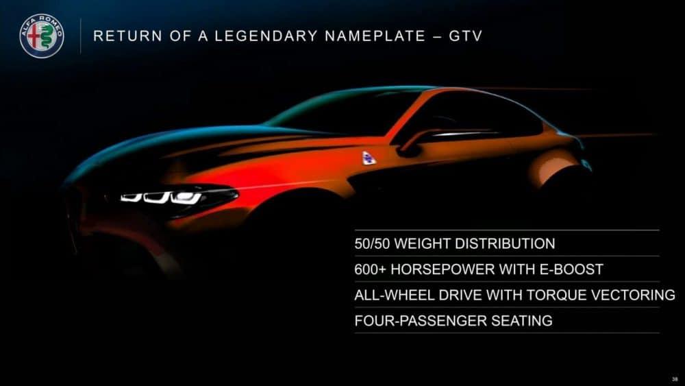 Teaser Alfa Romeo GTV 2021