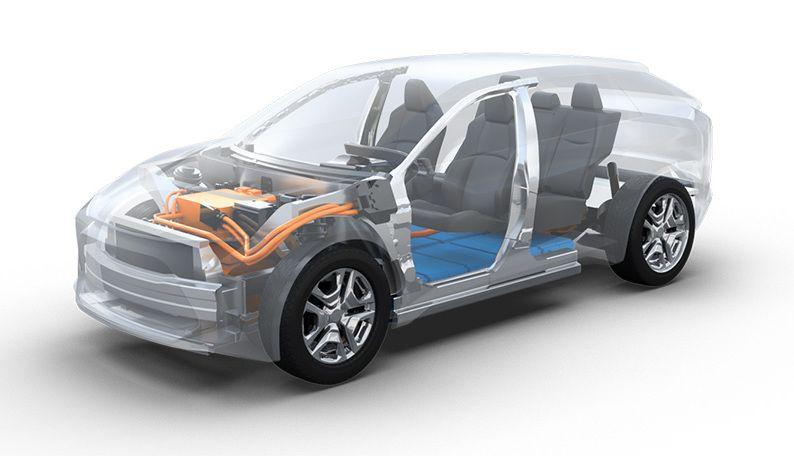 Partenariat Toyota Subaru