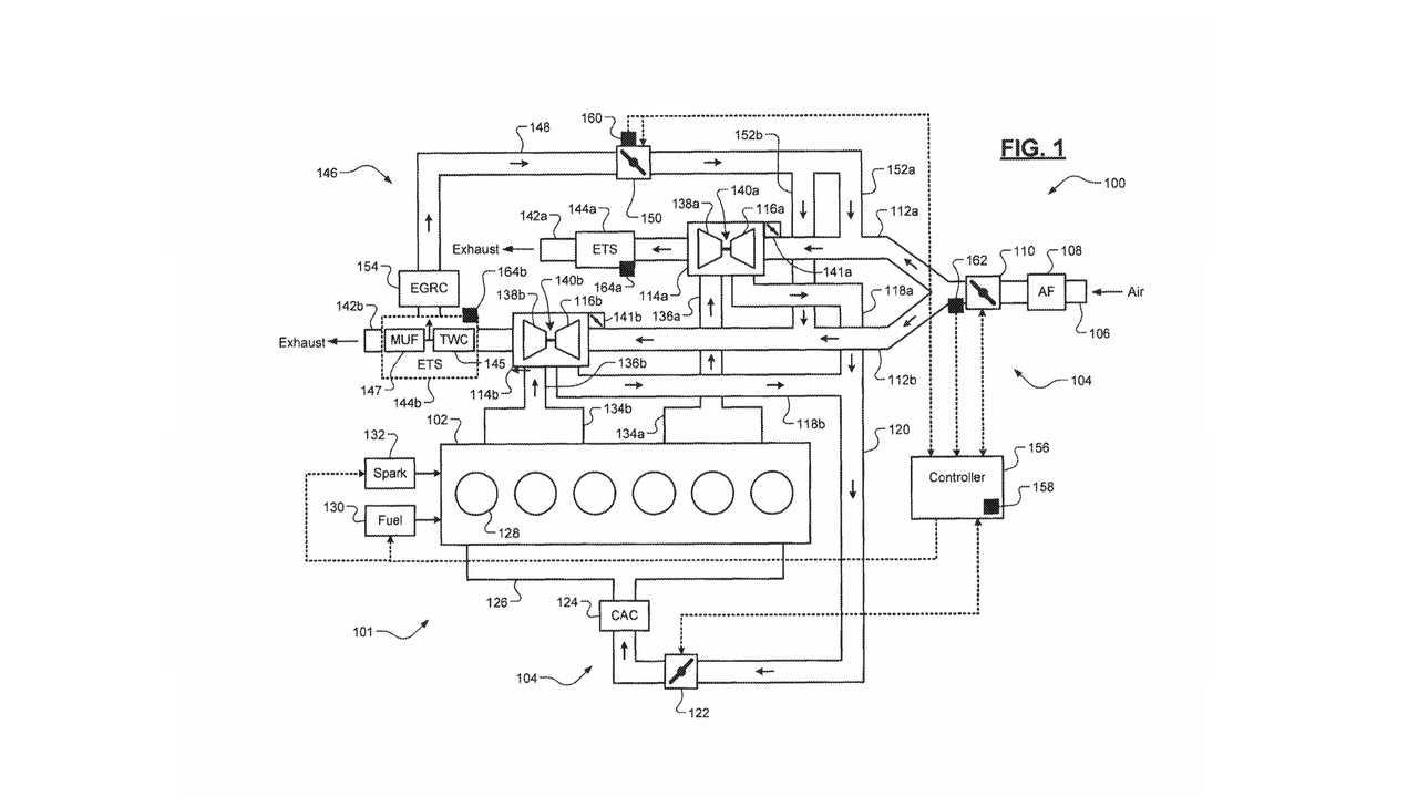 brevet FCA 6 cylindres en ligne turbo