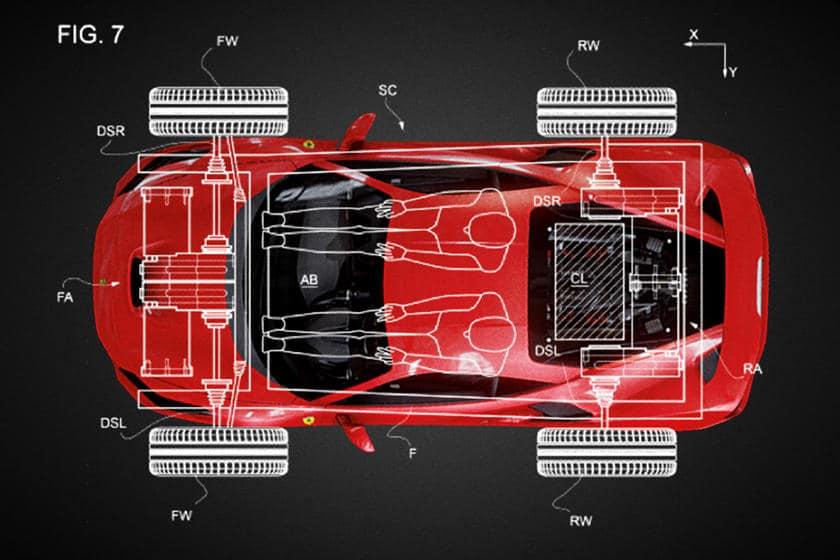 Brevet Ferrari supercar 100% électrique