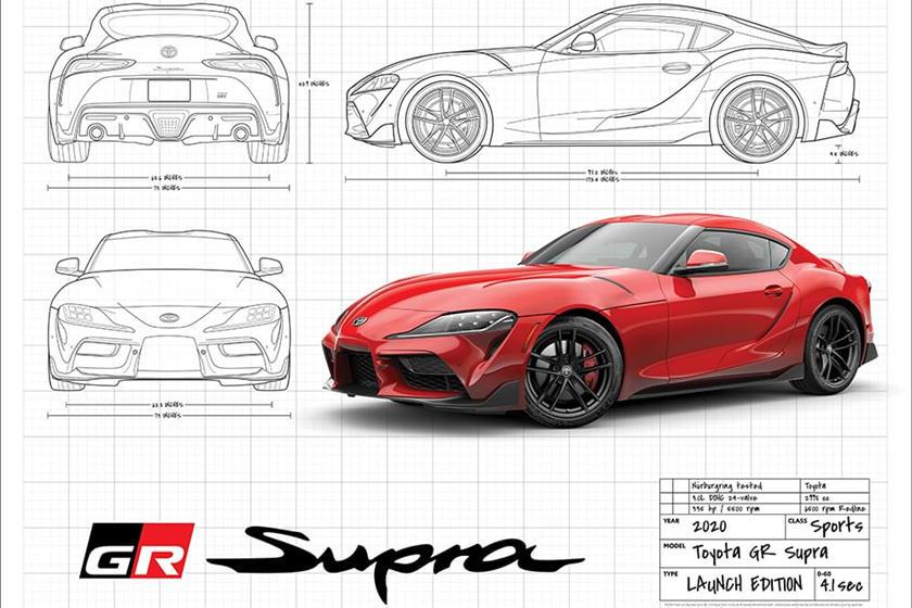 Poster gratuit de la Toyota Supra A90