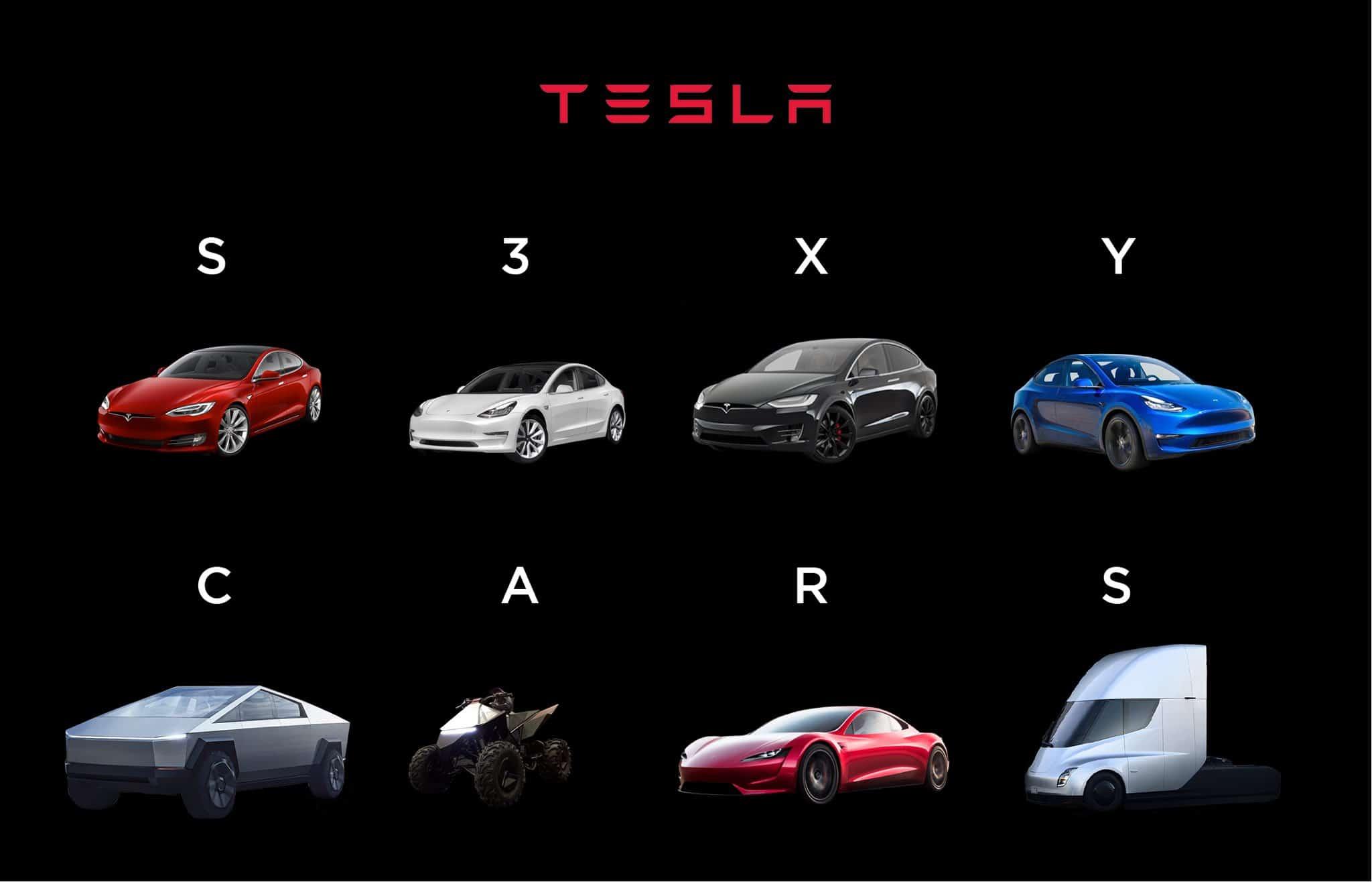 """Gamme modèles Tesla """"S3XY CARS"""""""