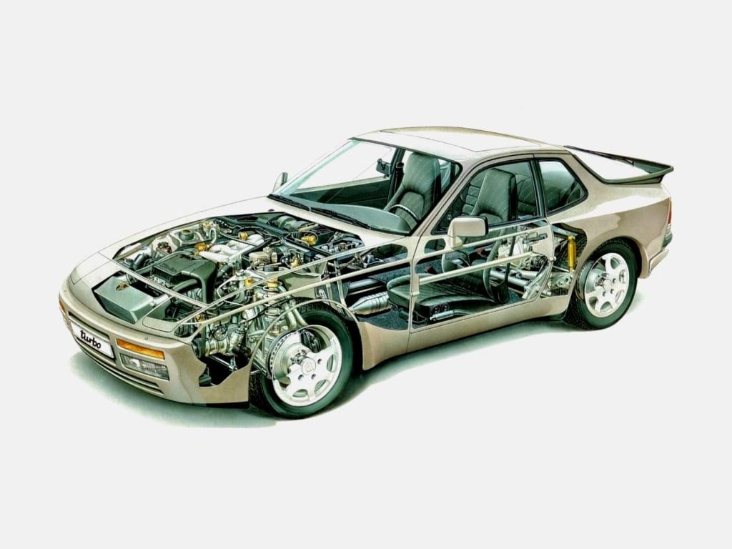 Moteur Porsche 944 Turbo