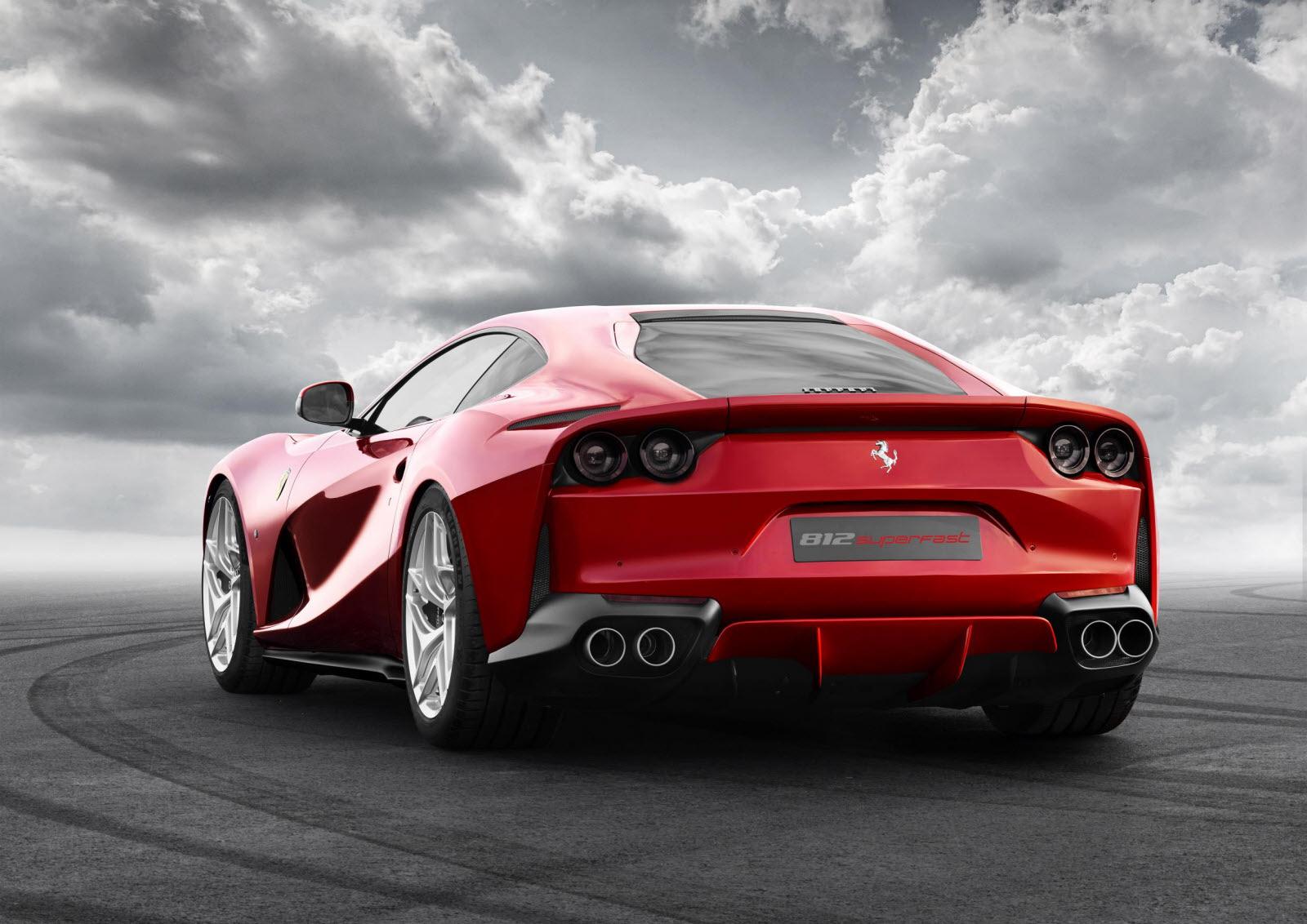 Ventes Ferrari 2019