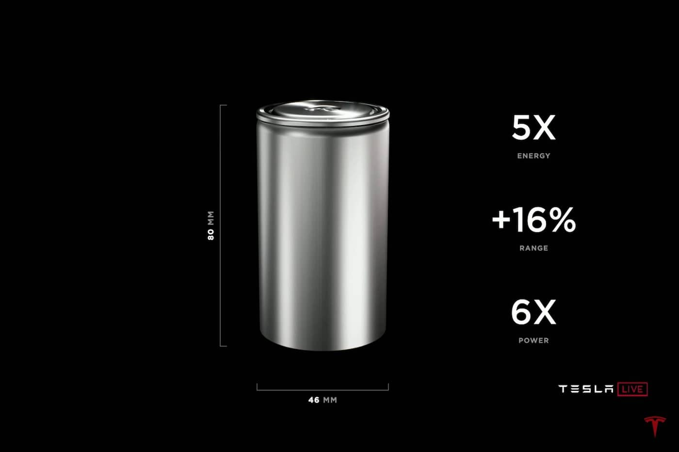 Tesla batteries & celulles